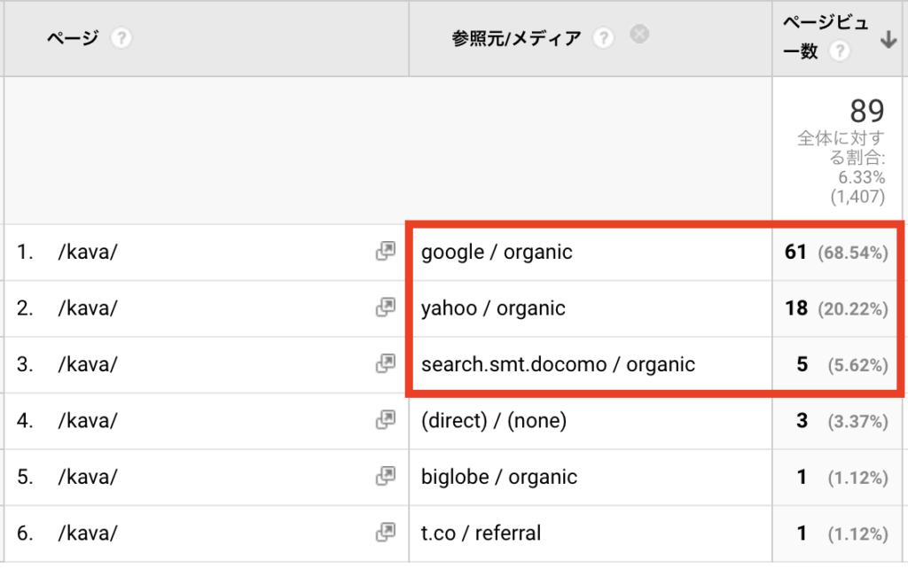 Googleアナリティクスレポートのスクリーンショット